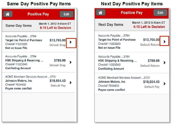 Same Day Positive Pay items